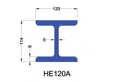 HE120A